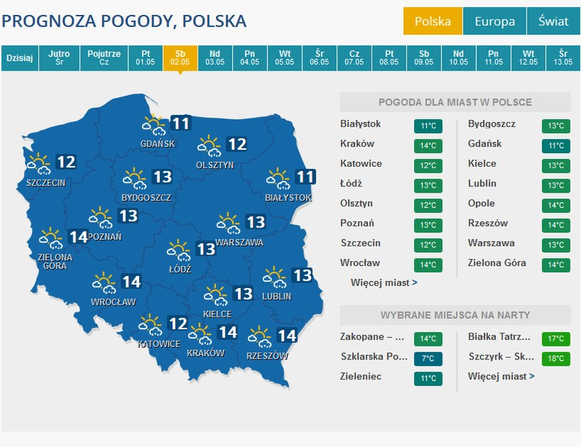 Prognoza pogody na sobotę, 2 maja /INTERIA.PL