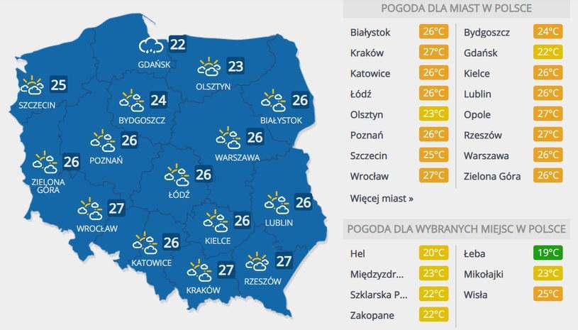 Prognoza pogody na sobotę, 25 lipca /INTERIA.PL