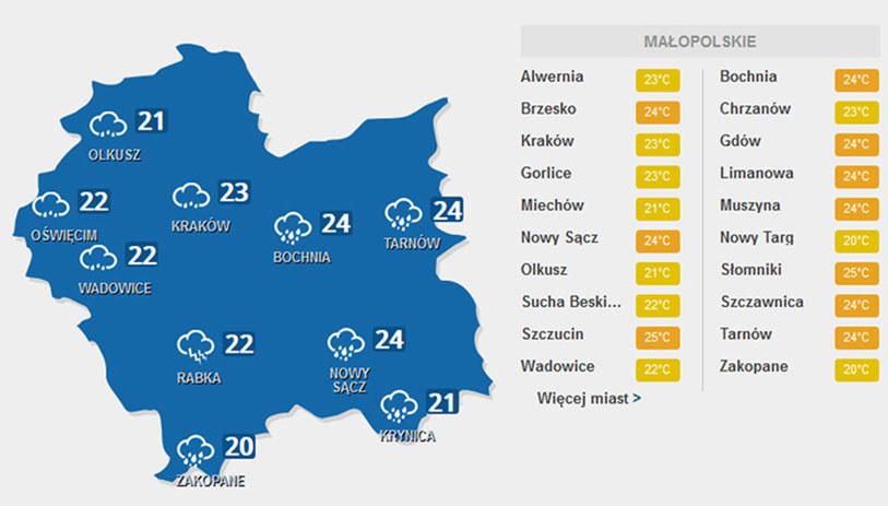 Prognoza pogody na sobotę dla woj. małopolskiego. /INTERIA.PL