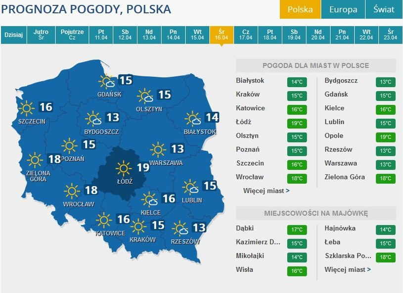 Prognoza pogody na środę, 16 kwietnia /INTERIA.PL