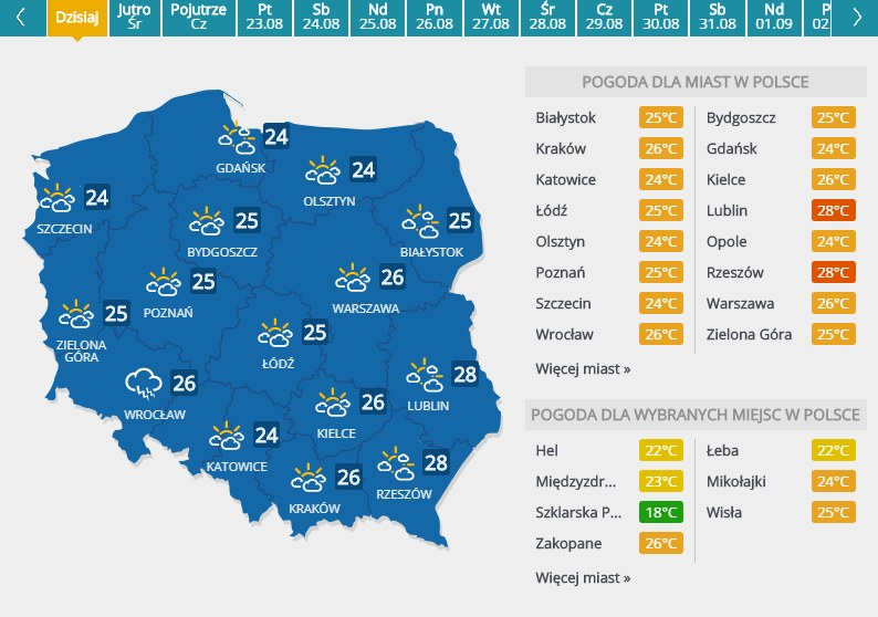 Prognoza pogody na wtorek, 20 sierpnia /INTERIA.PL