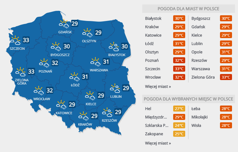 Prognoza pogody na wtorek, 31 lipca /INTERIA.PL