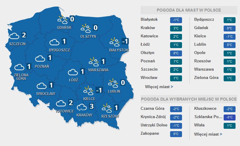 Prognoza pogody na wtorek, 31 stycznia /INTERIA.PL