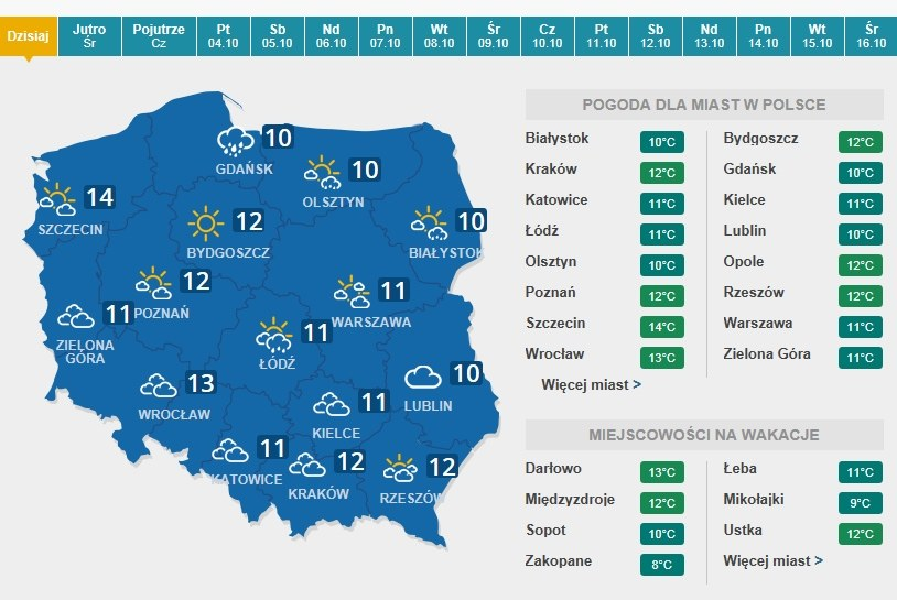 Prognoza pogody na wtorek /