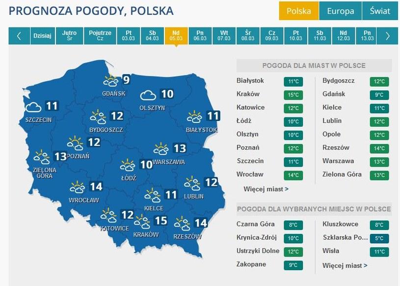 Prognoza pogody niedzielę /INTERIA.PL