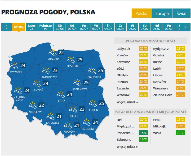 Prognoza pogody środę, 27 czerwca /INTERIA.PL