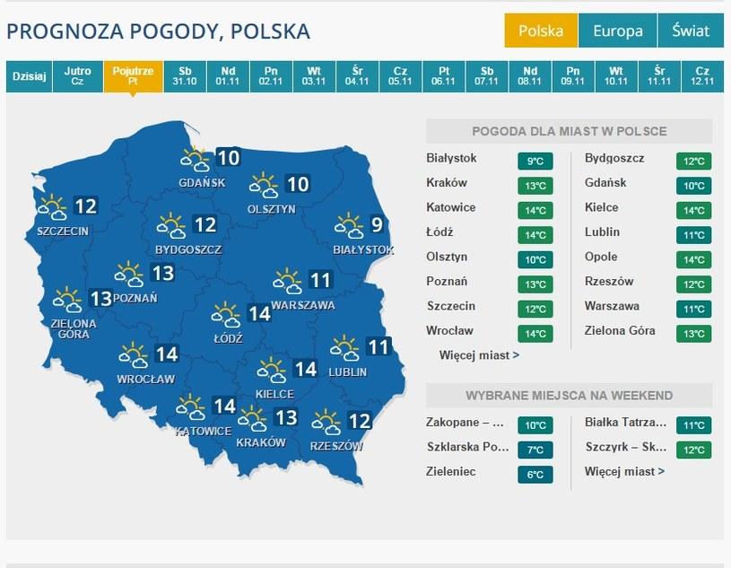 Prognoza /INTERIA.PL
