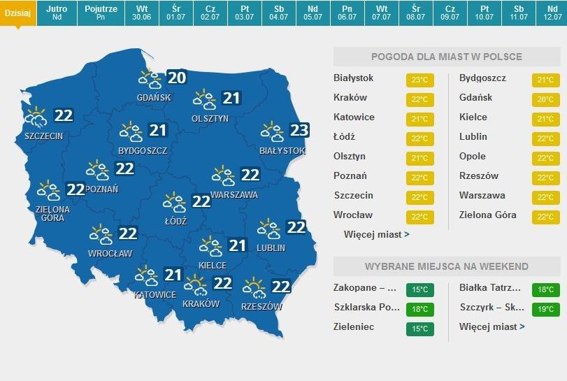 Prognozy pogody na dzisiaj /INTERIA.PL