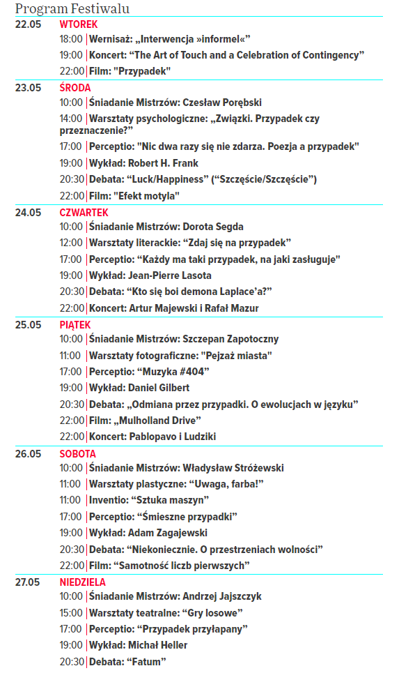 Program Copernicus Festival /Copernicus Festival /INTERIA.PL