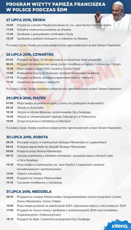 Program wizyty papieża w Polsce podczas ŚDM /INTERIA.PL