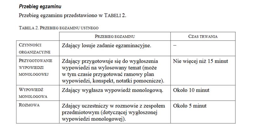 matura ustna polski prezentacja