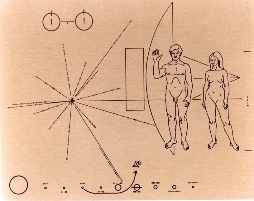 Przekaz ludzkości dla obcych ras umieszczony na pokładzie sond Pioneer 10 i 11 /materiały prasowe