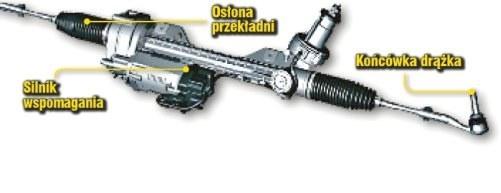 """Przekładnia (""""maglownica"""") /Motor"""