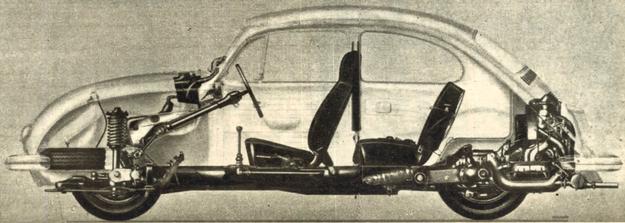 Przekrój podłużny samochodu Volkswagen 1302. Widać wyraźnie zmieniony kształt błotnika. /Volkswagen