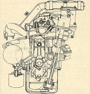 Przekrój poprzeczny silnika 1500 cm na którym pokazano m in., połączenie pełnoprzepływowego filtru oleju z układem olejenia. Pomiędzy pompą paliwa a gaźnikiem znajduje się filtr paliwa. /Motor