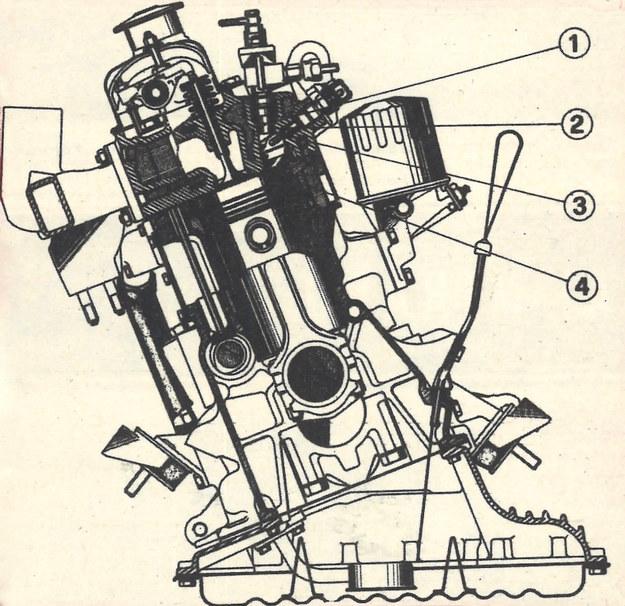 Przekrój poprzeczny silnika wysokoprężnego Indenor-Peugeot. Widać wyraźnie komorę wstępną połączoną skośnym kanałem z przestrzenią nad tłokiem. Oznaczenia: 1 — wtryskiwacz, 2 — komora wstępna, 3 — świeca żarowa, 4 — przestrzeń sprężania nd tłokiem w kształcie trójlistka. /Peugeot