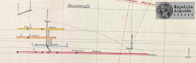 """Przekrój przez kopalnię wg mapy z 1898 r. Za: K. Krzyżanowski, D. Wójcik """"Kamionki. Powrót pod ziemię"""", 2010. /"""