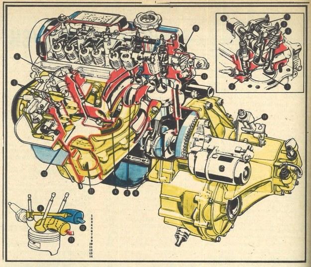 Przekrój silnika Honda CVCC. Oznaczenia: 1 — główna komora spalania, 2 — komora pomocnicza, 3 — kanał ssący główny, 4 — kanał ssący pomocniczy, 5 — przeloty gaźnika głównego, 6 — przelot gaźnika pomocniczego, 7 — główny zawór ssący, 8 — pomocniczy zawór ssący, 9 — wał korbowy, 10 — wałek rozrządu, 11 — kolektor wydechowy, 12 — kolektor ssący, 13 — napęd przyrządu zapłonowego, 14 — tłumik hydrauliczny sprzęgła. /Motor