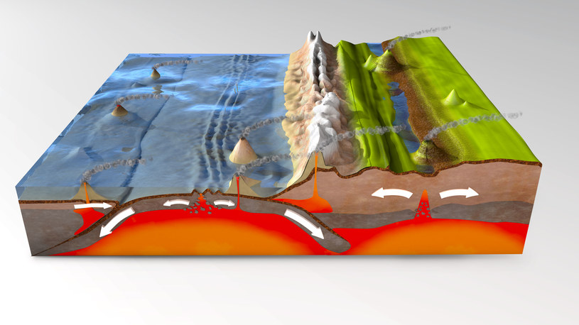 Przykład obrazujący tektonikę płyt /123RF/PICSEL