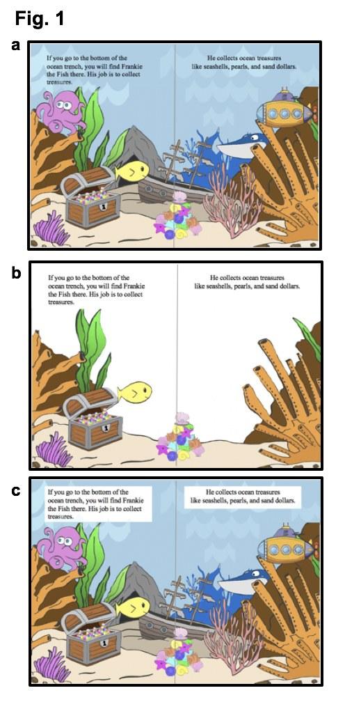 Przykład strony z książki dla dzieci, która była wykorzystana do badań /Carnegie Mellon University  /Materiały prasowe