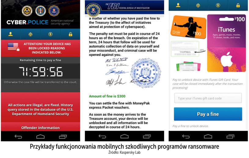 Przykłady mobilnych programów ransomware /123RF/PICSEL