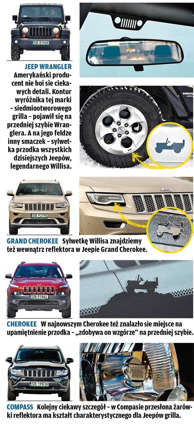 Przykłady wyjątkowej dbałości o detale /Motor