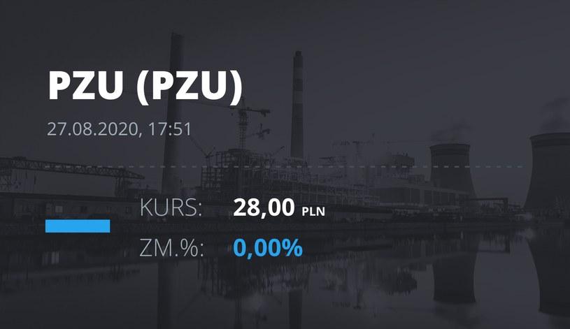 PZU (PZU): notowania akcji z 27 sierpnia 2020 roku