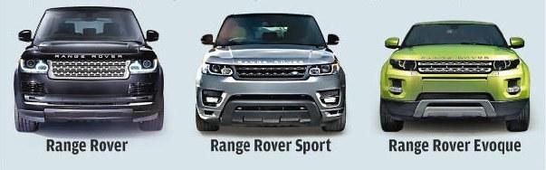 Range Rover – trzy modele w gamie /Motor