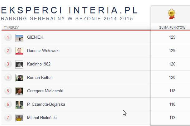 Ranking naszych ekspertów w poprzednim sezonie /INTERIA.PL