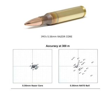 Razor Core - nowy nabój 5,56 mm