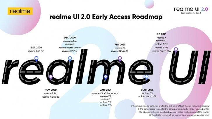 Realme udostępniło mapę aktualizacji do Androida 11 /materiały prasowe