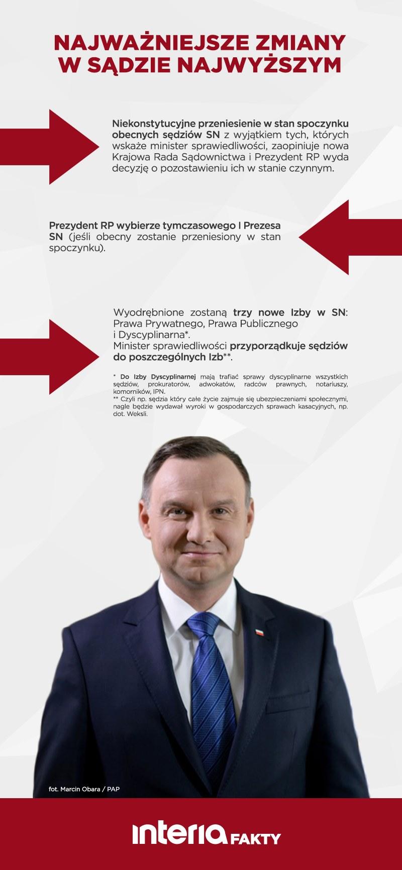 Reforma SN /INTERIA.PL