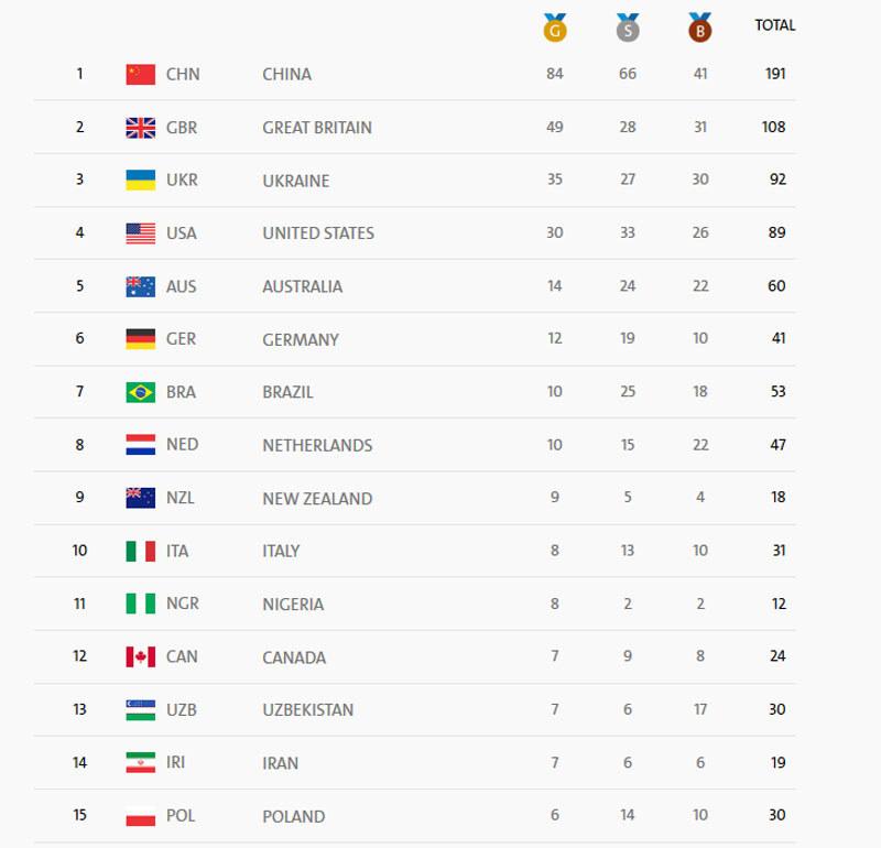 Rio 2016 /