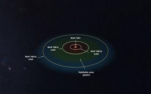 RMF 24: Planeta do zamieszkania, niemal za rogiem