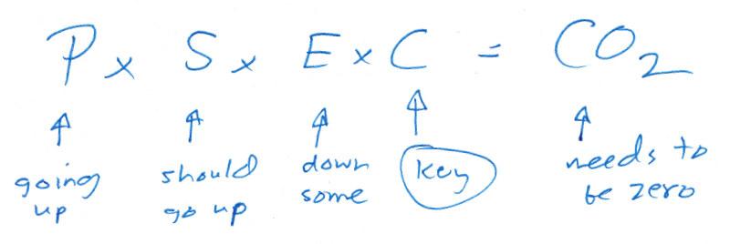 Równanie energii zaproponowane przez Billa Gatesa /materiały prasowe
