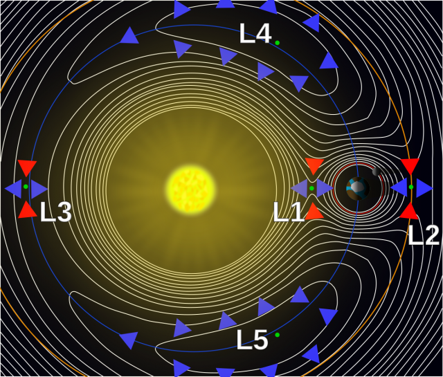 Rozmieszczenie punktów libracyjnych L4 i L5, w których występują Księżyce Kordylewskiego /materiały prasowe