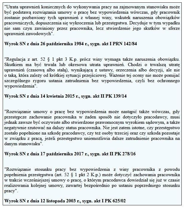 Rozwiązanie umowy w trybie dyscyplinarnym jest ograniczona czasowo /Gazeta Podatkowa