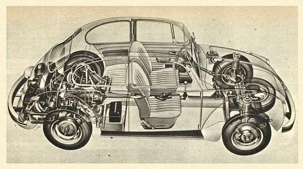 Rysunek anatomiczny samochodu VW 1302. Zawieszenie przednie na zwrotnicach kolumnowych zajmuje znacznie mniej miejsca i pozwała powiększyć bagażnik. Koło zapasowe zamocowane jest obecnie w pozycji leżącej. Z tyłu wozu wahacze skośne i półosie o dwóch przegubach.