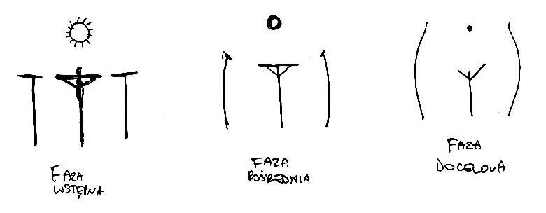 Rysunki z listu Zdzisława Beksińskiego do Łukasza Banacha /archiwum prywatne