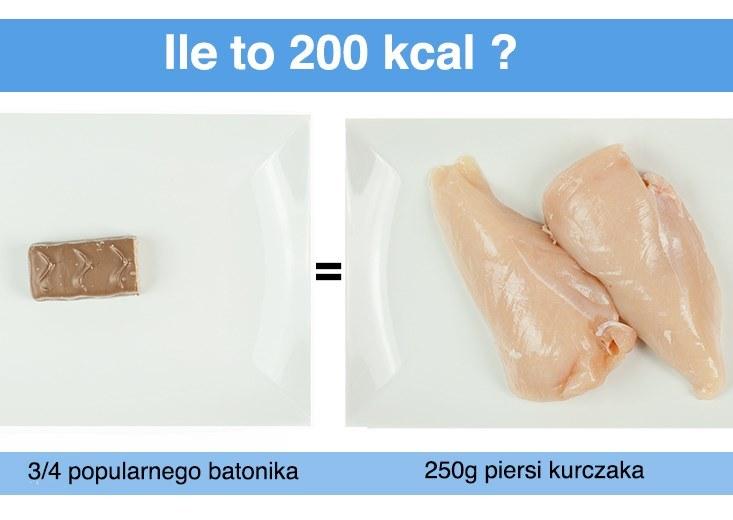 Sami widzicie, że kaloria kalorii nierówna... /INTERIA.PL