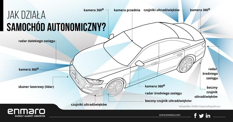 Samochody autonomiczne /INTERIA.PL