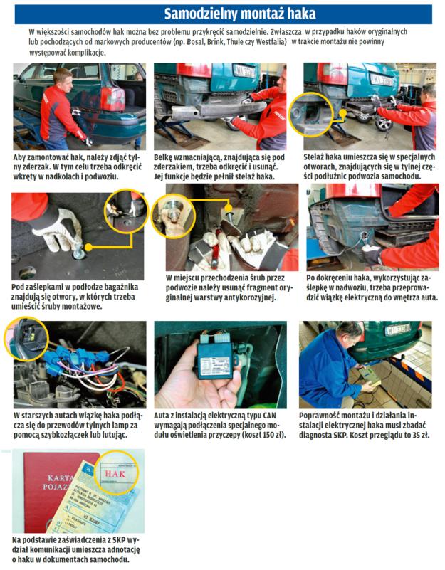 Samodzielny montaż haka /Motor