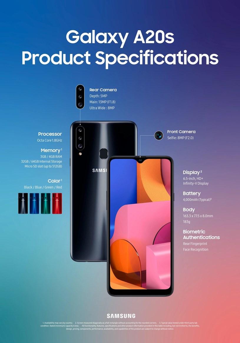 Samsung Galaxy A20s /materiały prasowe