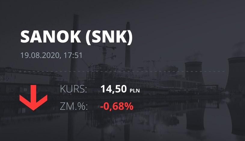 Sanok Rubber Company (SNK): notowania akcji z 19 sierpnia 2020 roku