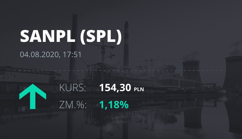 Santander Bank (SPL): notowania akcji z 4 sierpnia 2020 roku