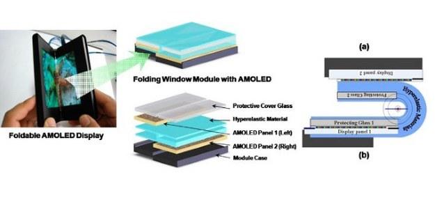 Schemat giętkiego smartfona Samsunga /materiały prasowe