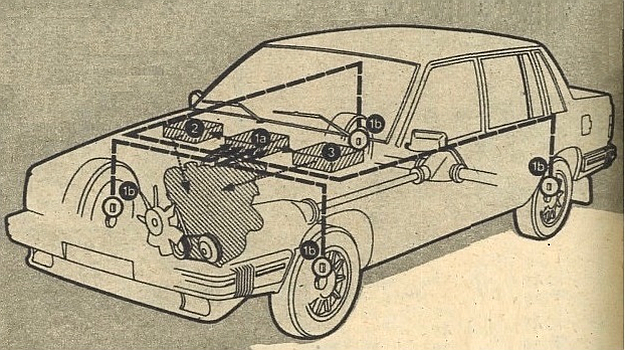 Schemat instalacji ograniczającej poślizg: 1a) elektroniczny zespół sterujący; 1b) czujniki prędkości obrotowej; 2) układ sterowania wtryskiem paliwa; 3) układ sterowania ciśnieniem ładowania. /Motor