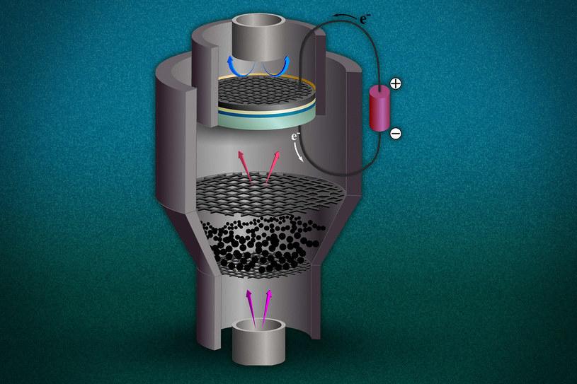Schemat metody hybrydowej pozyskiwania energii z węgla /materiały prasowe