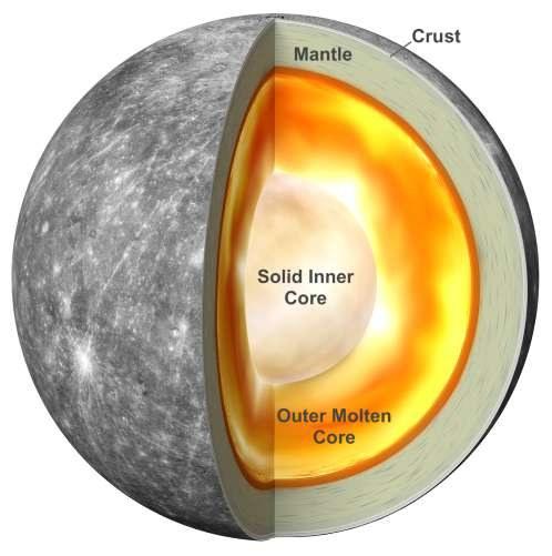 Schemat przedstawiający budowę planety Merkury /materiały prasowe