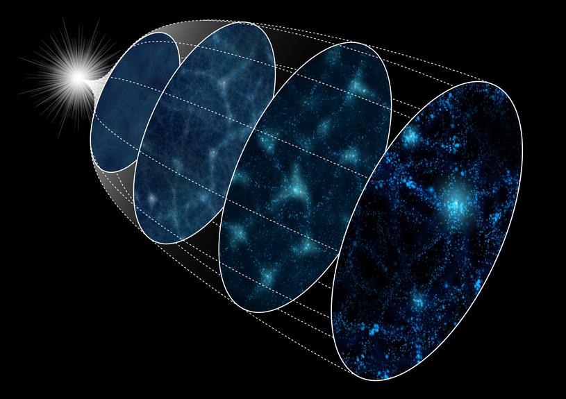 Schemat przedstawiający inflację Wszechświata /materiały prasowe